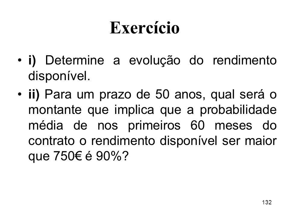 132 Exercício i) Determine a evolução do rendimento disponível. ii) Para um prazo de 50 anos, qual será o montante que implica que a probabilidade méd