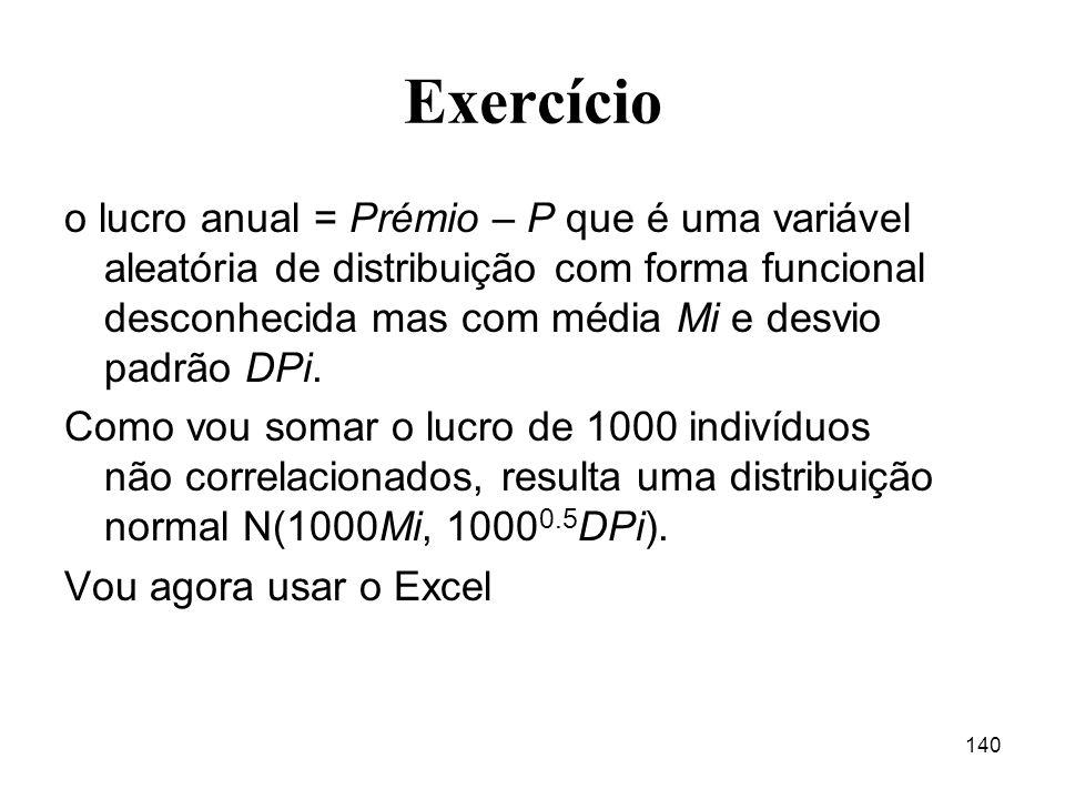140 Exercício o lucro anual = Prémio – P que é uma variável aleatória de distribuição com forma funcional desconhecida mas com média Mi e desvio padrã