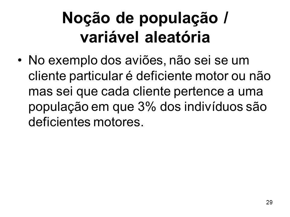 29 Noção de população / variável aleatória No exemplo dos aviões, não sei se um cliente particular é deficiente motor ou não mas sei que cada cliente
