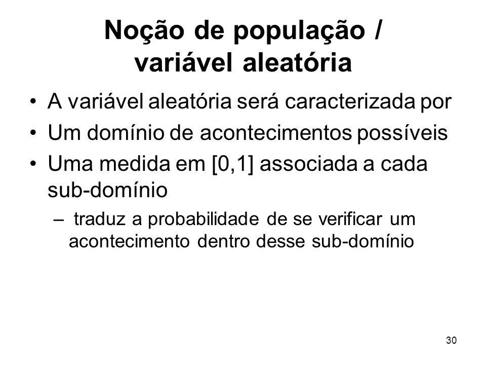 30 Noção de população / variável aleatória A variável aleatória será caracterizada por Um domínio de acontecimentos possíveis Uma medida em [0,1] asso