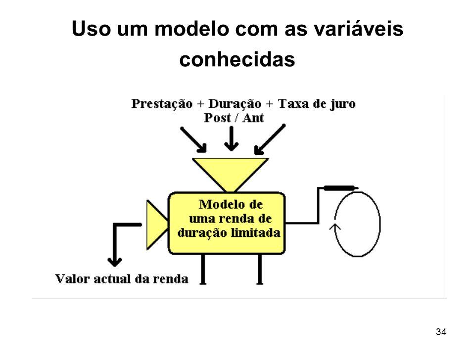 34 Uso um modelo com as variáveis conhecidas