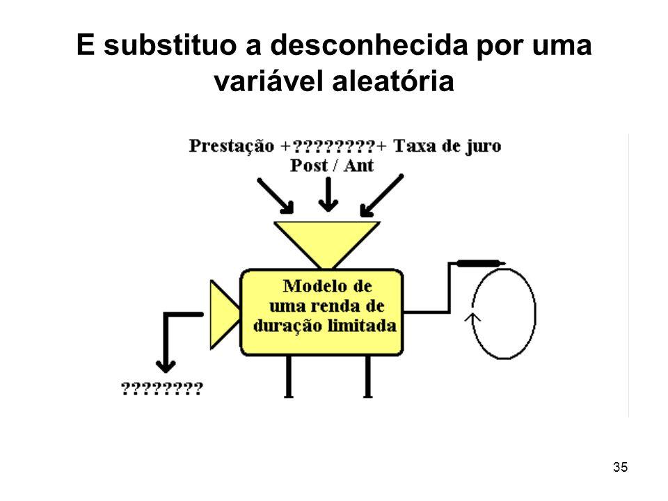35 E substituo a desconhecida por uma variável aleatória
