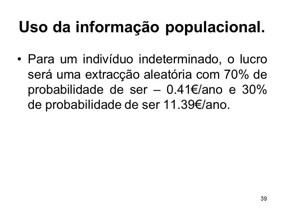 39 Uso da informação populacional. Para um indivíduo indeterminado, o lucro será uma extracção aleatória com 70% de probabilidade de ser – 0.41/ano e