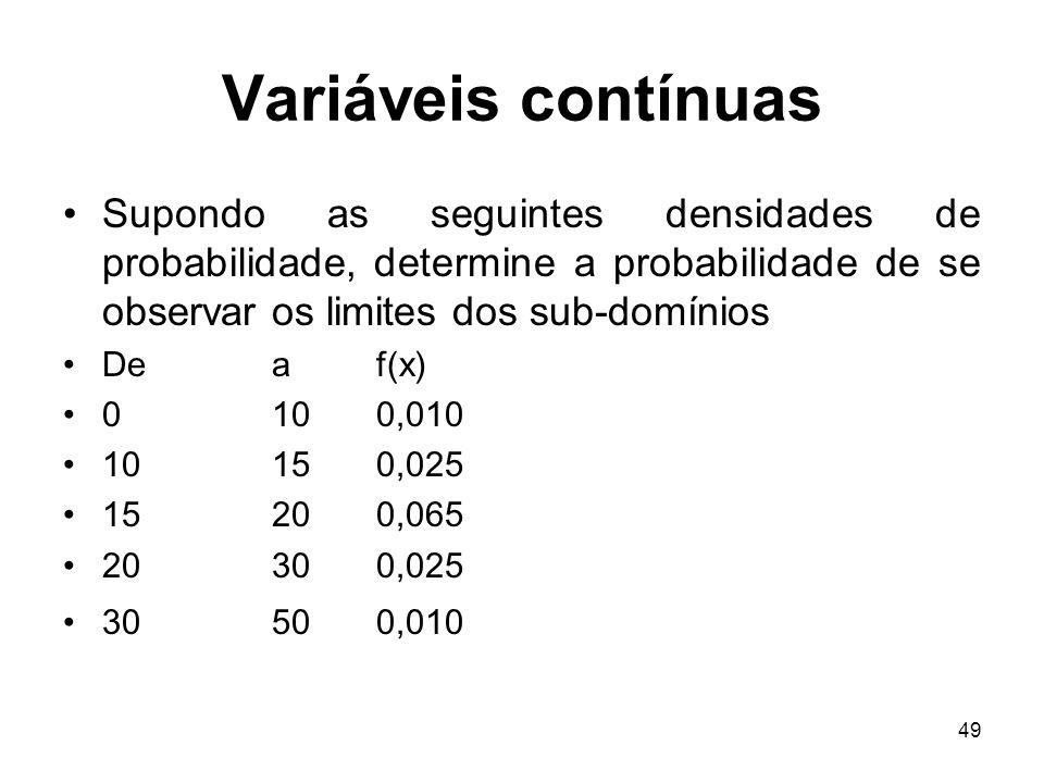 49 Variáveis contínuas Supondo as seguintes densidades de probabilidade, determine a probabilidade de se observar os limites dos sub-domínios Deaf(x)
