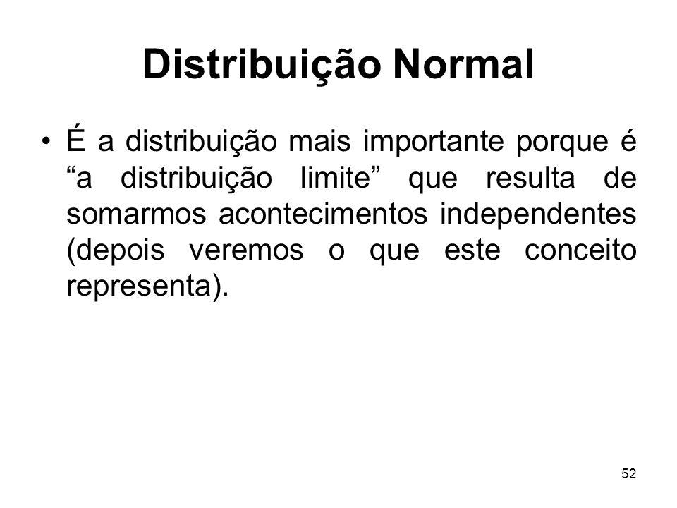 52 Distribuição Normal É a distribuição mais importante porque é a distribuição limite que resulta de somarmos acontecimentos independentes (depois ve