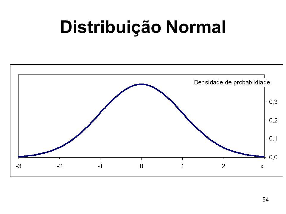 54 Distribuição Normal