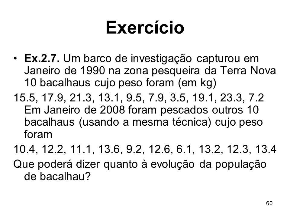 60 Exercício Ex.2.7. Um barco de investigação capturou em Janeiro de 1990 na zona pesqueira da Terra Nova 10 bacalhaus cujo peso foram (em kg) 15.5, 1