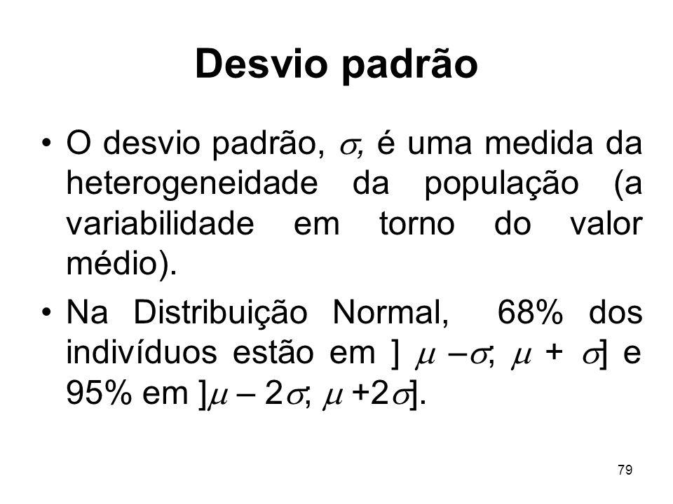 79 Desvio padrão O desvio padrão,, é uma medida da heterogeneidade da população (a variabilidade em torno do valor médio). Na Distribuição Normal, 68%