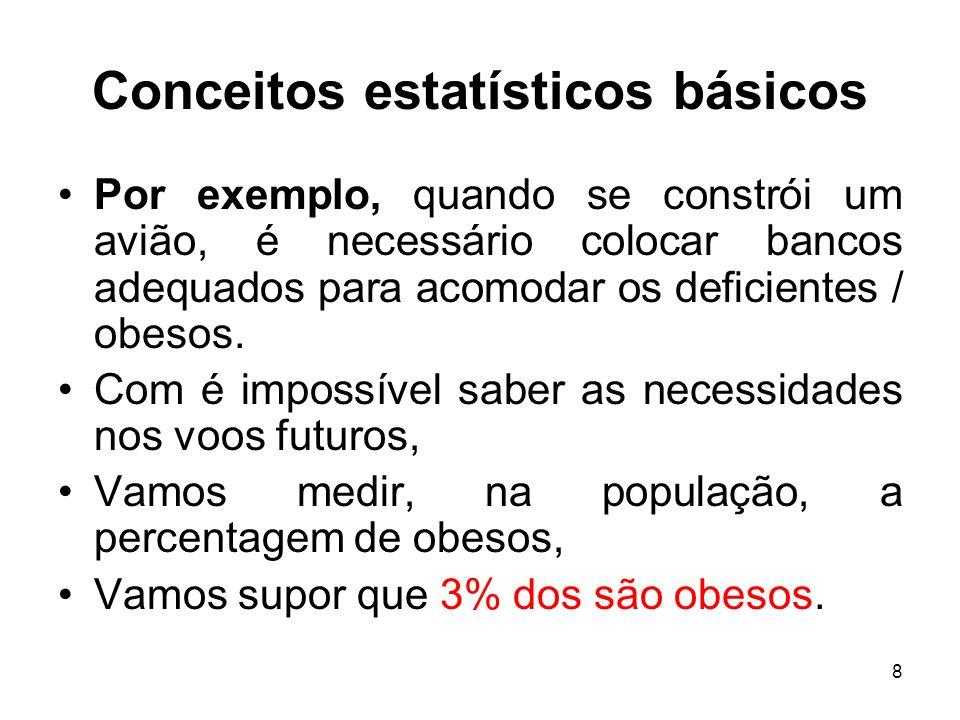8 Conceitos estatísticos básicos Por exemplo, quando se constrói um avião, é necessário colocar bancos adequados para acomodar os deficientes / obesos