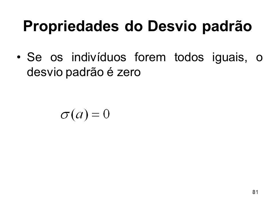81 Propriedades do Desvio padrão Se os indivíduos forem todos iguais, o desvio padrão é zero
