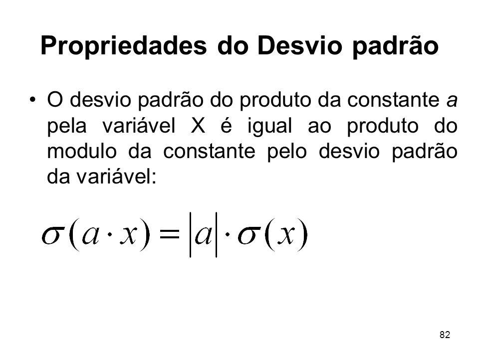 82 Propriedades do Desvio padrão O desvio padrão do produto da constante a pela variável X é igual ao produto do modulo da constante pelo desvio padrã