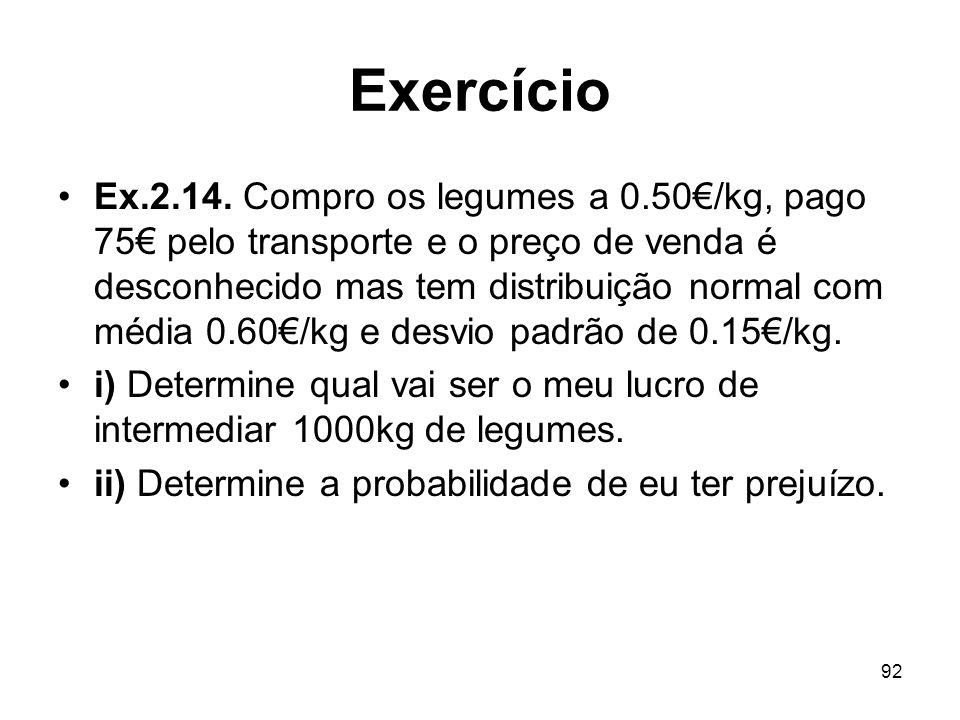 92 Exercício Ex.2.14. Compro os legumes a 0.50/kg, pago 75 pelo transporte e o preço de venda é desconhecido mas tem distribuição normal com média 0.6