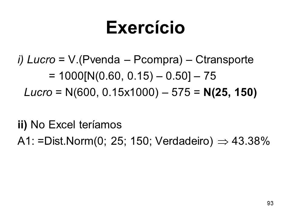 93 Exercício i) Lucro = V.(Pvenda – Pcompra) – Ctransporte = 1000[N(0.60, 0.15) – 0.50] – 75 Lucro = N(600, 0.15x1000) – 575 = N(25, 150) ii) No Excel