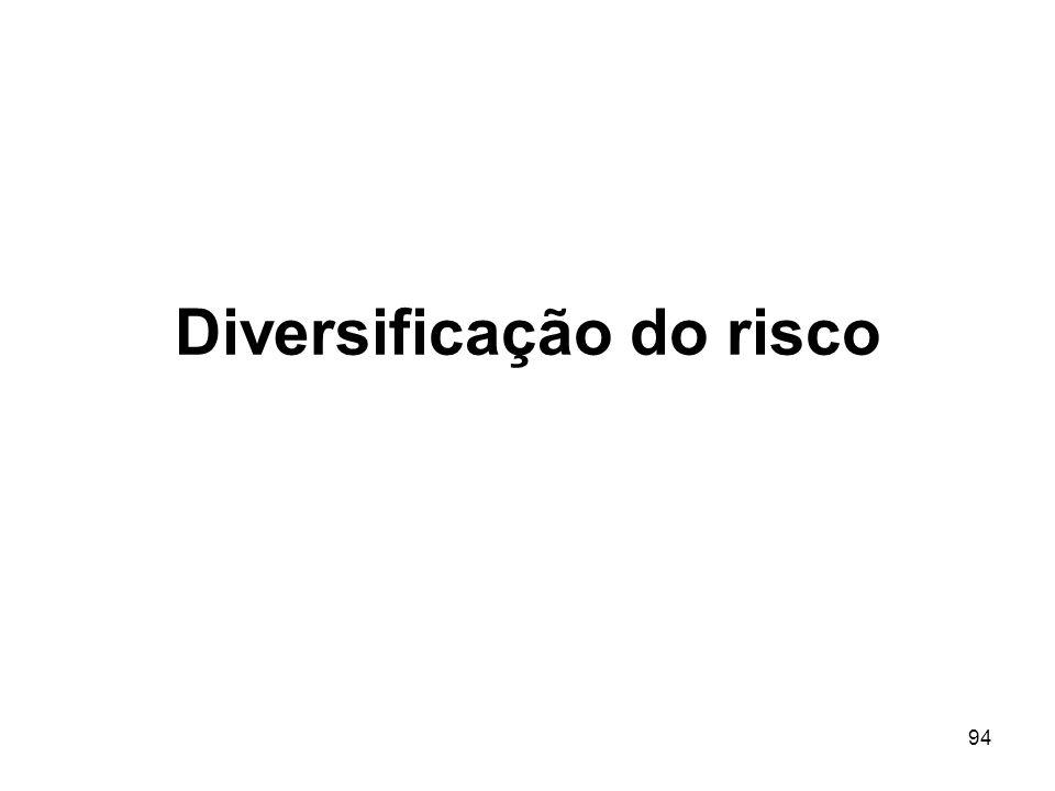 94 Diversificação do risco