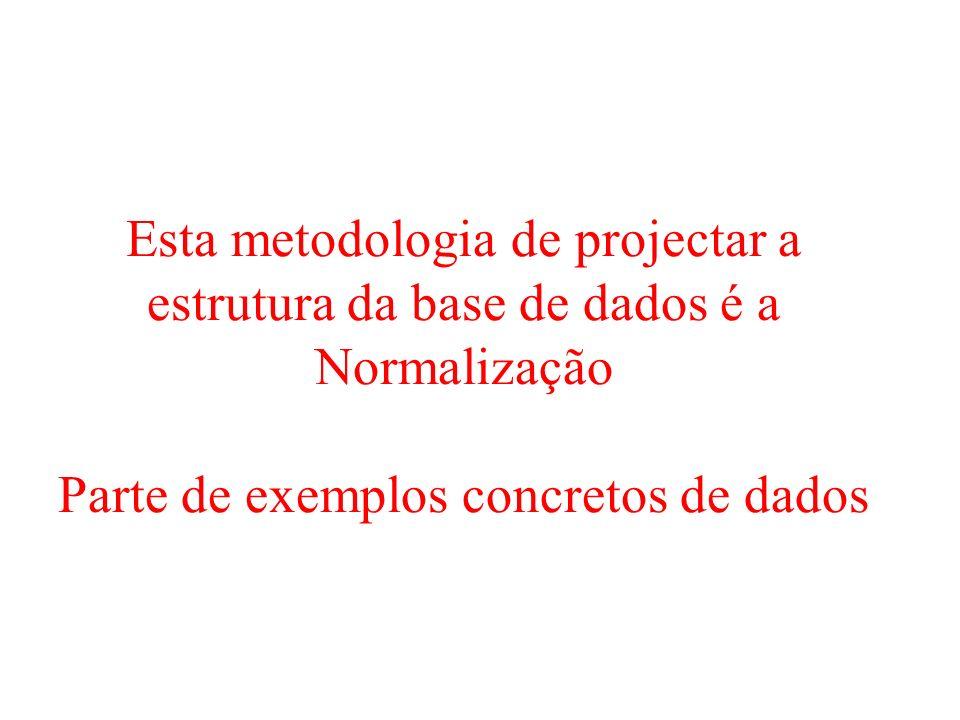 Esta metodologia de projectar a estrutura da base de dados é a Normalização Parte de exemplos concretos de dados