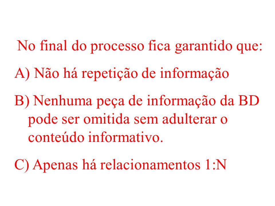 No final do processo fica garantido que: A) Não há repetição de informação B) Nenhuma peça de informação da BD pode ser omitida sem adulterar o conteúdo informativo.