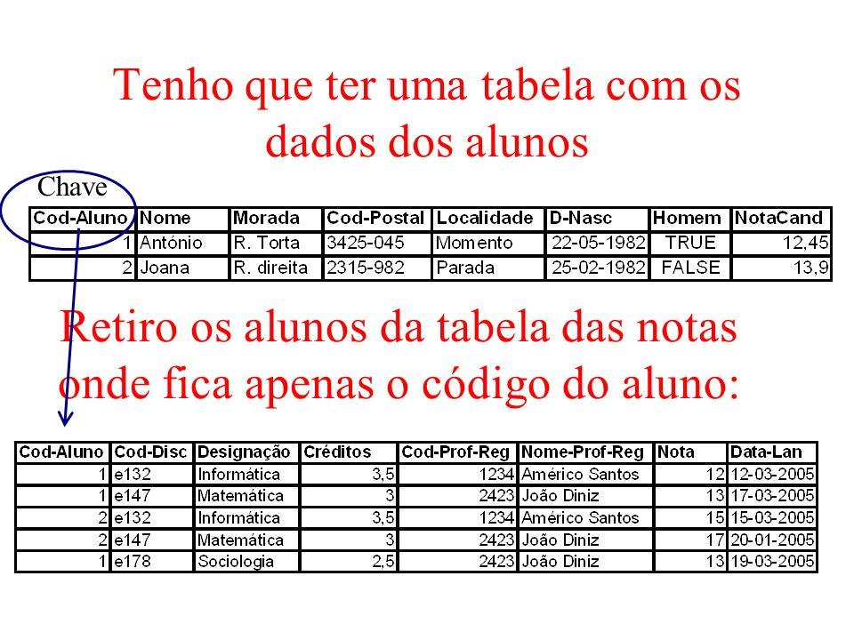 Tenho que ter uma tabela com os dados dos alunos Retiro os alunos da tabela das notas onde fica apenas o código do aluno: Chave