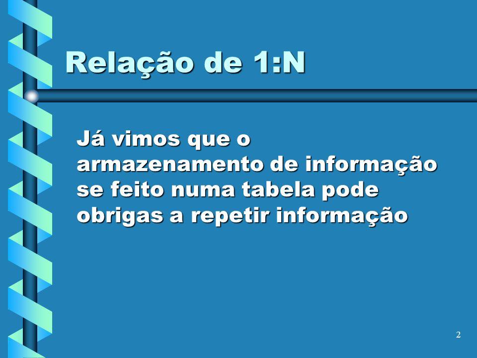 2 Relação de 1:N Já vimos que o armazenamento de informação se feito numa tabela pode obrigas a repetir informação