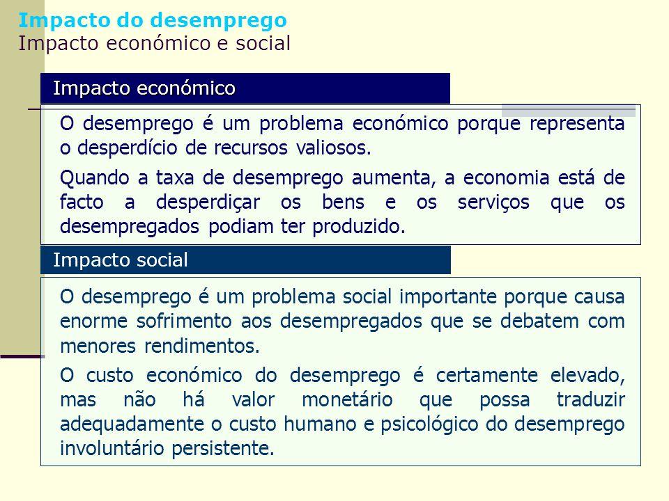 Impacto do desemprego Impacto económico e social Impacto económico Impacto económico O desemprego é um problema económico porque representa o desperdí