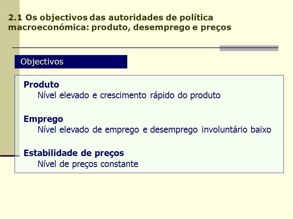 2.1 Os objectivos das autoridades de política macroeconómica: produto, desemprego e preços Objectivos Objectivos Produto Nível elevado e crescimento r