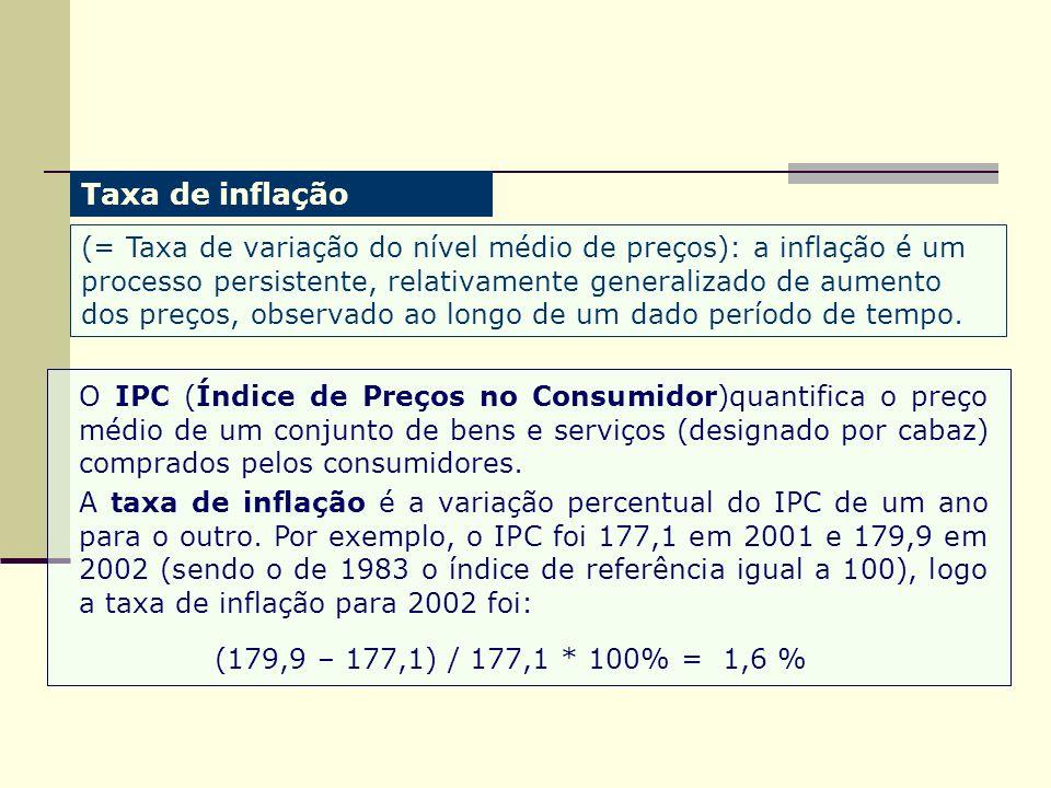 Taxa de inflação (= Taxa de variação do nível médio de preços): a inflação é um processo persistente, relativamente generalizado de aumento dos preços