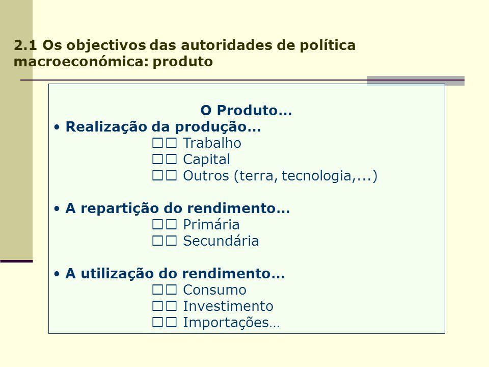 O Produto… Realização da produção… Trabalho Capital Outros (terra, tecnologia,...) A repartição do rendimento… Primária Secundária A utilização do ren
