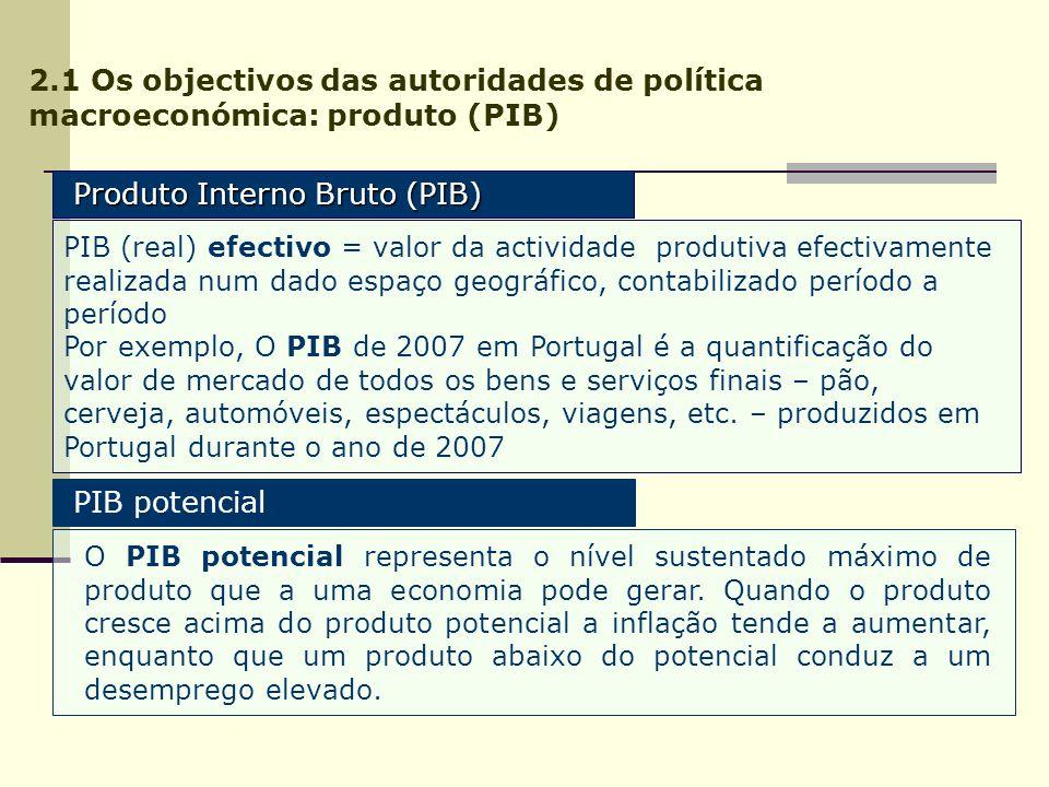 Produto Interno Bruto (PIB) Produto Interno Bruto (PIB) PIB (real) efectivo = valor da actividade produtiva efectivamente realizada num dado espaço ge