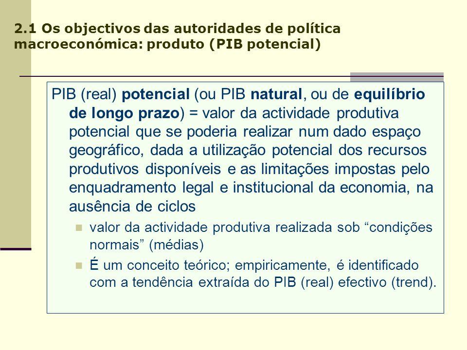 PIB (real) potencial (ou PIB natural, ou de equilíbrio de longo prazo) = valor da actividade produtiva potencial que se poderia realizar num dado espa