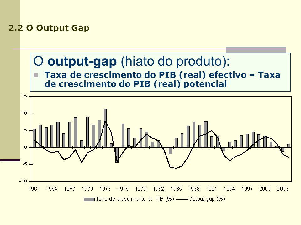 O output-gap (hiato do produto): Taxa de crescimento do PIB (real) efectivo – Taxa de crescimento do PIB (real) potencial 2.2 O Output Gap