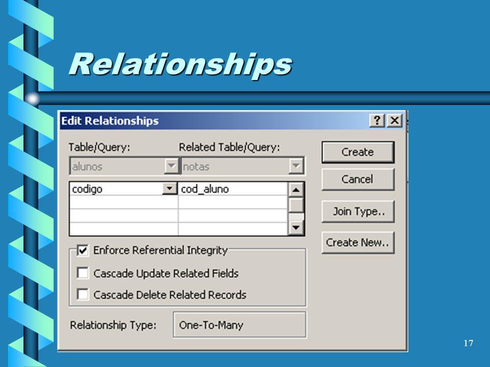 17 Relationships