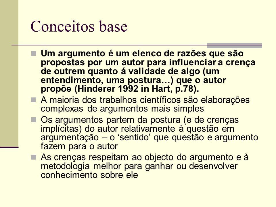 Conceitos base Um argumento é um elenco de razões que são propostas por um autor para influenciar a crença de outrem quanto á validade de algo (um ent