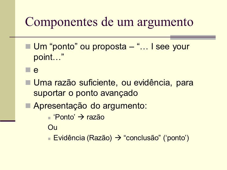 Componentes de um argumento Um ponto ou proposta – … I see your point… e Uma razão suficiente, ou evidência, para suportar o ponto avançado Apresentaç