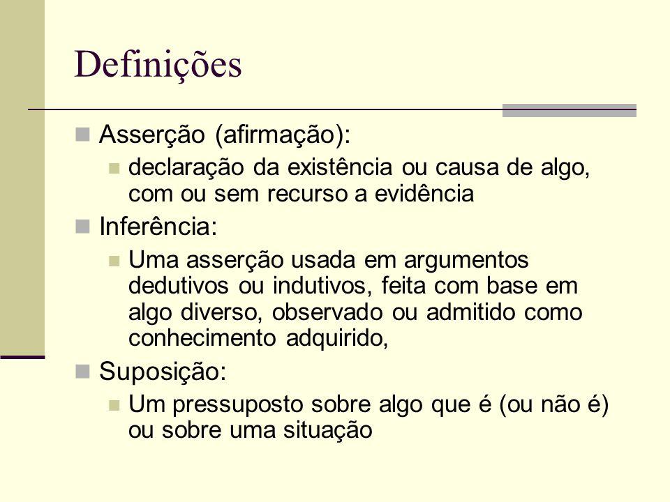 Definições Asserção (afirmação): declaração da existência ou causa de algo, com ou sem recurso a evidência Inferência: Uma asserção usada em argumento