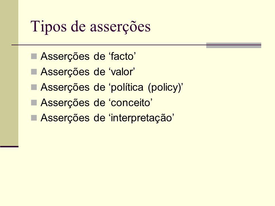 Tipos de asserções Asserções de facto Asserções de valor Asserções de política (policy) Asserções de conceito Asserções de interpretação