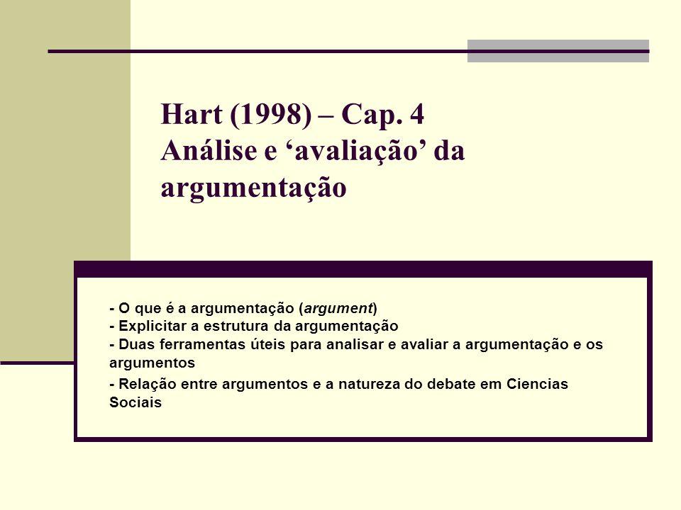 Hart (1998) – Cap. 4 Análise e avaliação da argumentação - O que é a argumentação (argument) - Explicitar a estrutura da argumentação - Duas ferrament
