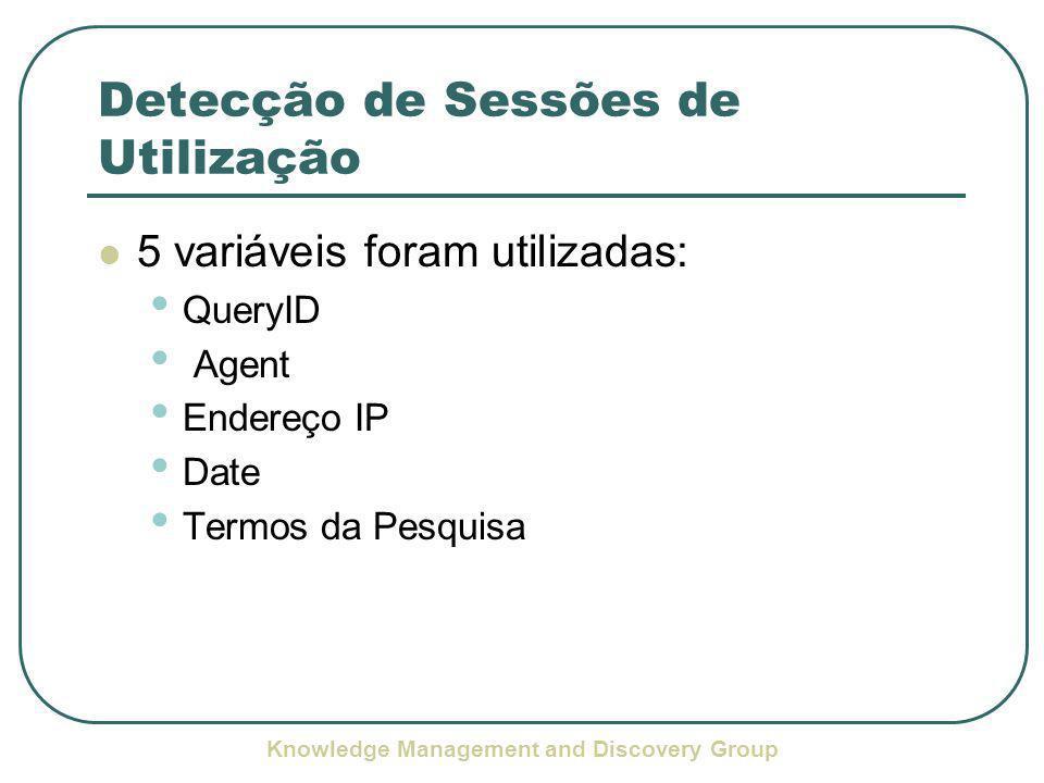Knowledge Management and Discovery Group Detecção de Sessões de Utilização 5 variáveis foram utilizadas: QueryID Agent Endereço IP Date Termos da Pesquisa