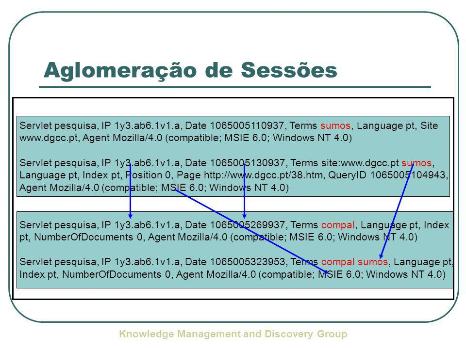 Knowledge Management and Discovery Group Aglomeração de Sessões Servlet pesquisa, IP 1y3.ab6.1v1.a, Date 1065005110937, Terms sumos, Language pt, Site www.dgcc.pt, Agent Mozilla/4.0 (compatible; MSIE 6.0; Windows NT 4.0) Servlet pesquisa, IP 1y3.ab6.1v1.a, Date 1065005130937, Terms site:www.dgcc.pt sumos, Language pt, Index pt, Position 0, Page http://www.dgcc.pt/38.htm, QueryID 1065005104943, Agent Mozilla/4.0 (compatible; MSIE 6.0; Windows NT 4.0) Servlet pesquisa, IP 1y3.ab6.1v1.a, Date 1065005269937, Terms compal, Language pt, Index pt, NumberOfDocuments 0, Agent Mozilla/4.0 (compatible; MSIE 6.0; Windows NT 4.0) Servlet pesquisa, IP 1y3.ab6.1v1.a, Date 1065005323953, Terms compal sumos, Language pt, Index pt, NumberOfDocuments 0, Agent Mozilla/4.0 (compatible; MSIE 6.0; Windows NT 4.0)