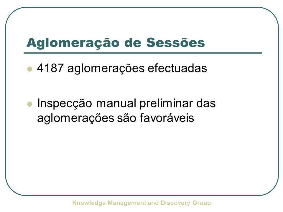 Knowledge Management and Discovery Group Aglomeração de Sessões 4187 aglomerações efectuadas Inspecção manual preliminar das aglomerações são favoráveis