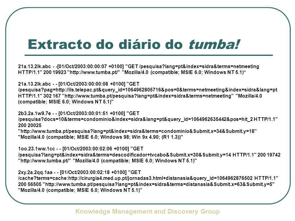 Knowledge Management and Discovery Group Extracto do diário do tumba! 21a.13.2lk.abc - -[01/Oct/2003:00:00:07 +0100]