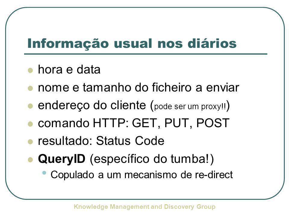 Knowledge Management and Discovery Group Informação usual nos diários hora e data nome e tamanho do ficheiro a enviar endereço do cliente ( pode ser um proxy!.