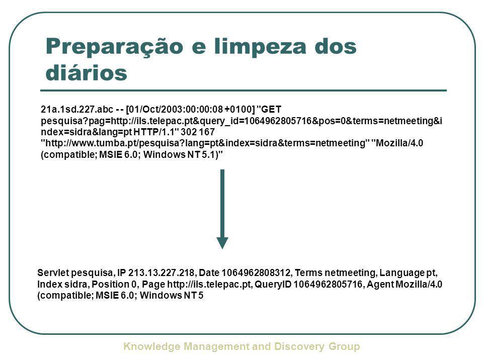 Knowledge Management and Discovery Group Aglomeração de Sessões Servlet pesquisa, IP 1y3.ab6.1v1.a, Date 1065005110937, Terms sumos, Language pt, Site www.dgcc.pt, Agent Mozilla/4.0 (compatible; MSIE 6.0; Windows NT 4.0) Servlet pesquisa, IP 1y3.ab6.1v1.a, Date 1065005130937, Terms site:www.dgcc.pt sumos, Language pt, Index pt, Position 0, Page http://www.dgcc.pt/38.htm, QueryID 1065005104943, Agent Mozilla/4.0 (compatible; MSIE 6.0; Windows NT 4.0) Servlet pesquisa, IP 1y3.ab6.1v1.a, Date 1065005269937, Terms compal, Language pt, Index pt, NumberOfDocuments 0, Agent Mozilla/4.0 (compatible; MSIE 6.0; Windows NT 4.0) Servlet pesquisa, IP 1y3.ab6.1v1.a, Date 1065005323953, Terms compal sumos, Language pt, Index pt, NumberOfDocuments 0, Agent Mozilla/4.0 (compatible; MSIE 6.0; Windows NT 4.0)