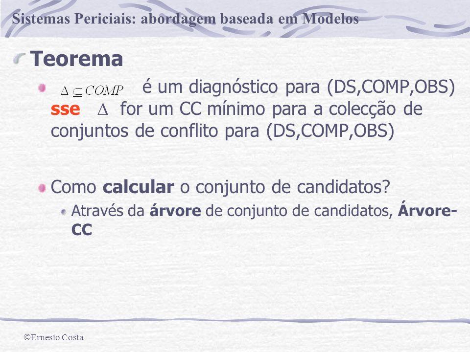 Ernesto Costa Sistemas Periciais: abordagem baseada em Modelos Conjunto de Candidatos (hitting set) Seja C uma colecção de conjuntos.