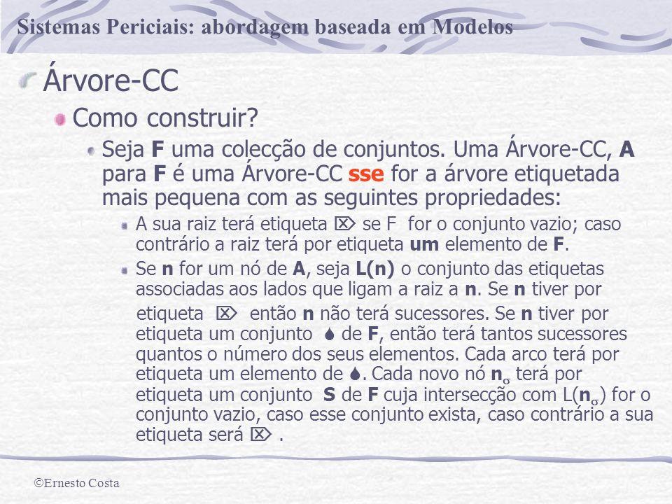 Ernesto Costa Sistemas Periciais: abordagem baseada em Modelos Teorema é um diagnóstico para (DS,COMP,OBS) sse for um CC mínimo para a colecção de conjuntos de conflito para (DS,COMP,OBS) Como calcular o conjunto de candidatos.