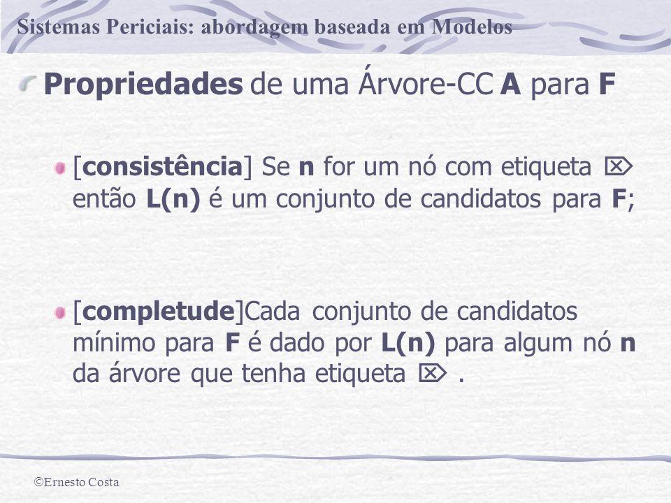 Ernesto Costa Sistemas Periciais: abordagem baseada em Modelos Árvore-CC Como construir.