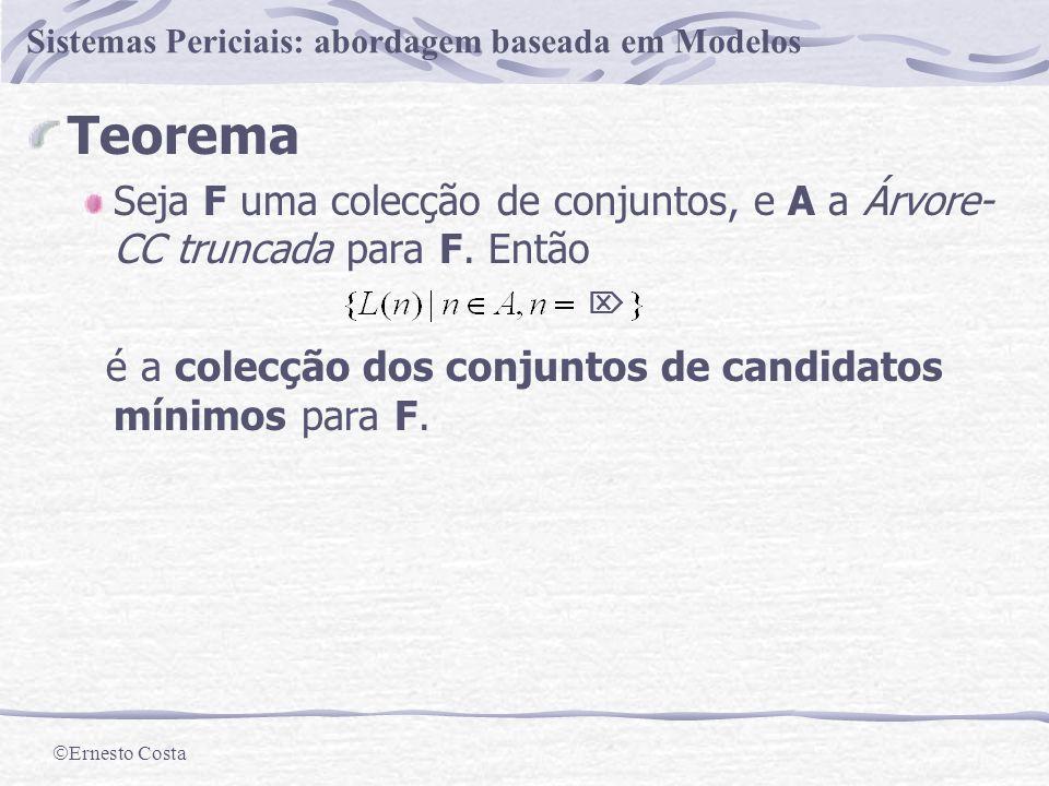 Ernesto Costa Sistemas Periciais: abordagem baseada em Modelos Árvore-CC Truncada Critérios de corte (1) n= ; (2) (3) {2,4,5} {1,2,3}{2,4}{1,3,5} {1,6} × × 1 166 {1,6} × 1 6 {1,6} × 16 2 4 5 1 3 5 1 2 3 24 × {1,6} 16 (1) (2) (3) (1)