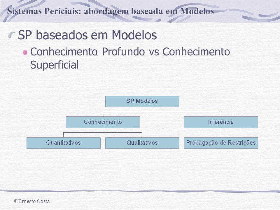 Ernesto Costa Sistemas Periciais: abordagem baseada em Modelos Sistemas Periciais Baseados em Conhecimento Empírico Aquisição conhecimento Moroso, dif