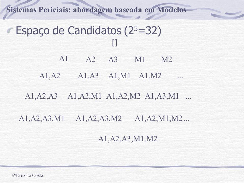 Ernesto Costa Sistemas Periciais: abordagem baseada em Modelos Exemplo (Garcia e Morales) Modelo I=((A*B)*(C+D))+(C+D) H=(A*B)-(C+D) Restrições E=A*B; G=E*F; I=G+F; F=C+D; H=E-F M1 A2 A1 A3 M2 A B E H C D G F I