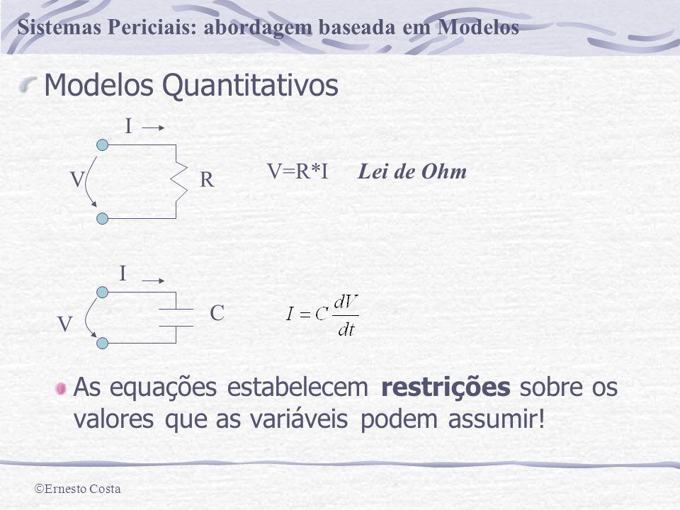 Ernesto Costa Sistemas Periciais: abordagem baseada em Modelos SP baseados em Modelos Conhecimento Profundo vs Conhecimento Superficial
