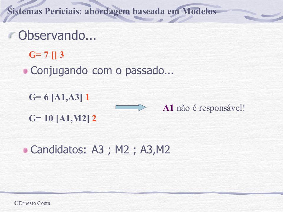 Ernesto Costa Sistemas Periciais: abordagem baseada em Modelos Observando E associado a M1 está OK.