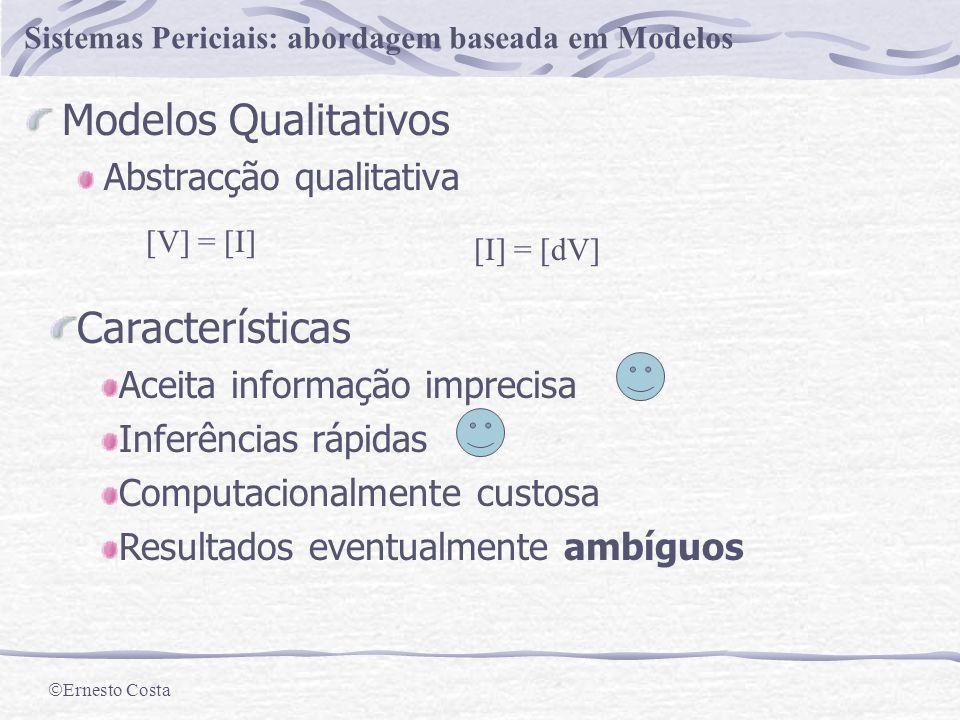 Ernesto Costa Sistemas Periciais: abordagem baseada em Modelos Modelos Quantitativos As equações estabelecem restrições sobre os valores que as variáv